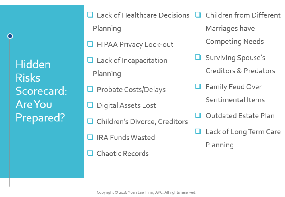 hidden-risks-scorecard